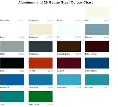 Hardie Board Siding Colors Pictures Alchemydecor Co