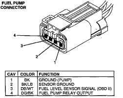 dodge ram fuel pump diagram wiring diagrams click i have a huge problem my 98 dodge ram 2500 5 9l on my way to 1998 dodge fuel pump replacement dodge ram fuel pump diagram