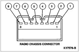 mercury grand marquis radio wiring diagram fixya pin number circuit circuit function 1 296 w p radio chassis memory power 2 57 bk ground 3 294 w lb 12v power feed 4 19 lb r instrument panel dimming