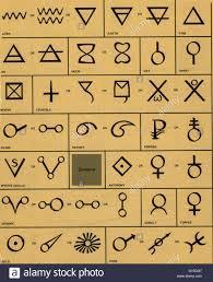 Alchemical Symbols Stock Photos Alchemical Symbols Stock