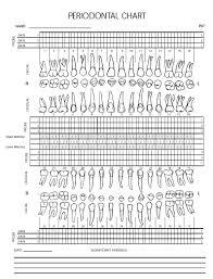 Printable Dental Charting Forms 42 Right Printable Dental Chart