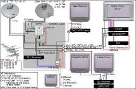 similiar satellite setup guide keywords verizon fios tv wiring diagrams