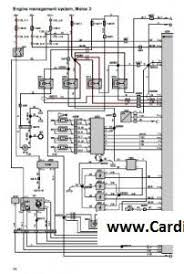volvo v40 towbar wiring diagram wiring diagram and schematic design 13 pin towbar wiring trailer module s40 v50 2005