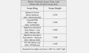 Memorable Weaver Scope Mount Chart Leupold Scope Rings Chart