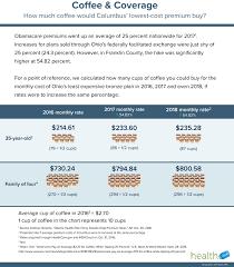health insurance ohio quotes raipurnews