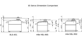 Servo Chart E5 Servo List