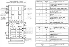 similiar windstar fuse box layout keywords further 2002 ford f 150 fuse box diagram on 03 ford windstar fuse box