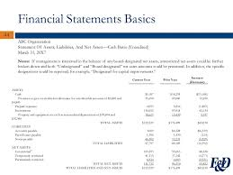sample balance sheet for non profit nonprofit balance sheet part viii statement of revenue form income