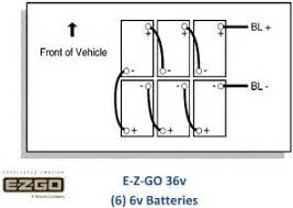 battery pack wiring diagrams golf cart parts and golf images 48 battery wiring diagram for ezgo golf cart small