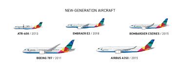 Efficient Technology Aviation Benefits Beyond Borders