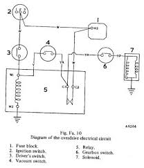mgb radio wiring data wiring diagrams \u2022 mgb wiring diagram 1974 35 fresh 1976 mg midget wiring diagram myrawalakot rh myrawalakot com cleaning up mgb wiring 1979 mgb wiring harness