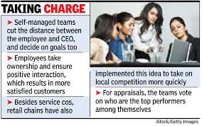 self managed teams self managed teams get a role at india inc times of india