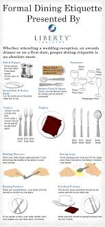 Dinner Party  How To Set A Table Without Being Stuffy - Dining room etiquette