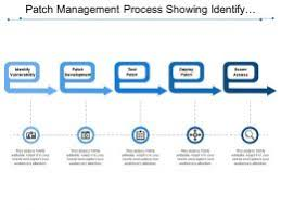 Patch Management Process Showing Scan The Network