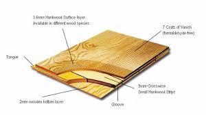 why do people put laminate floors in nice houses engineered hardwood