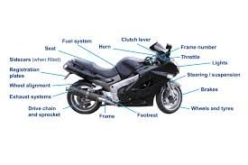 motorcycle parts checked at an mot gov uk diagram of a motorcycle showing what s included in the mot