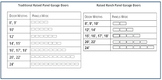 standard size garage door how tall is a garage door panel home standard garage door opening
