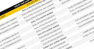 ASUS, GIGABYTE, <b>PALIT</b> GeForce RTX SUPER and Radeon RX ...