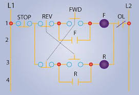 facility electrical control circuits wiki odesie by tech transfer if the reverse pushbutton is pushed then the forward circuit will break and the reverse starter will be turned on