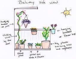 100 Most Creative Gardening Design Ideas 2018  Planted WellContainer Garden Plans
