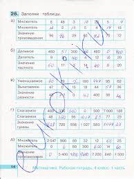ГДЗ Тетрадь по математике класс Истомина часть  14стр