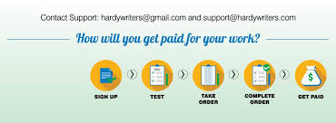 hardy writers online academic writing jobs home facebook image contain text
