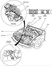 Fuel pump relay location 1992 buick park ave fuse box on 1995 buick skylark at