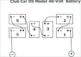 club car battery wiring diagram wiring diagram and schematics club car battery wiring diagram 48 volt source · 4x12batteries