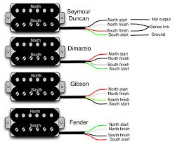 wiring diagram dimarzio humbucker wiring image humbucker wiring diagram humbucker image wiring on wiring diagram dimarzio humbucker