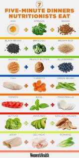 Pin By Matia Mavra On Healthy Eating Food Healthy Eating