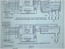 coleman evcon thermostat wiring diagram luxury coleman rva c coleman evcon thermostat wiring diagram beautiful coleman manufactured home furnace beautiful coleman evcon thermostat