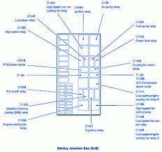 ford focus fuse & relay box location video youtube discernir net 2004 ford focus fuse box location at 2002 Ford Focus Fuse Box Location
