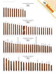 Amazon Com Habanos Cuban Cigar Size Guide Poster 4 Rows