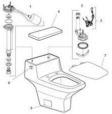 Order Replacement Parts For American Standard 4040 Pallas Beauteous Bathroom Toilet Repair Plans
