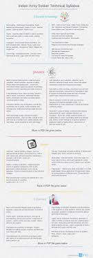 lesson plan of essay keyboard kindergarten