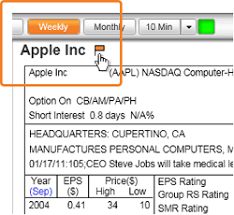 Flag Chart With Names Customize Stock Information With List Panel Toolbar