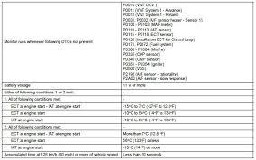 Ect Voltage Chart Toyota Rav4 Service Manual Coolant Thermostat Coolant