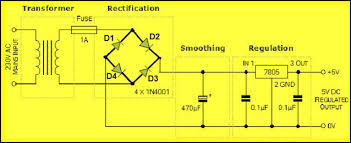 ac to dc converter circuit diagram the wiring diagram steps to convert ac to dc and ac to dc converter working circuit diagram