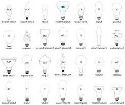light bulb base chart ceiling fan light bulb types light bulb socket sizes chart light bulb socket light bulb base chart