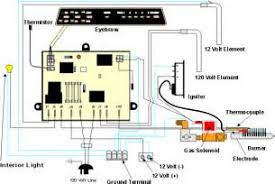 dometic caravan fridge wiring diagram images dometic rv fridge wiring diagram allsuperabrasive