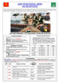 notification n army join territorial army as an officer posts