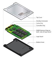 sata hard drive wiring diagram wiring diagrams 5 things you need to consider before ing a hard drive