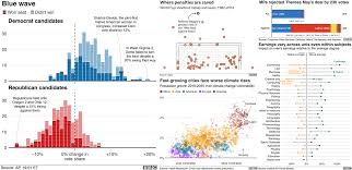 D3 Charts Tutorial 11 Innovation Data Visualizations In Python R And Tableau