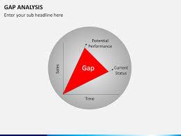 Gap Analysis Example Ppt Gap Analysis Powerpoint Template ...