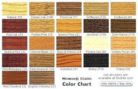 Wood Stain Colors Minwax Color Chart Minwax Outdoor Stain Colors Stain Colors
