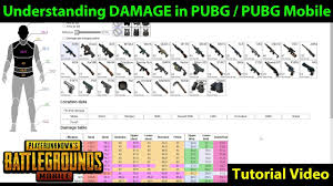 Understanding Damage In Pubg Pubg Mobile How Much Each Weapon Does Battlegrounds Party