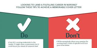 Dos And Don Ts Of Cover Letters Nurse Cover Letter Dos And Donts Nurse Advisor Magazine