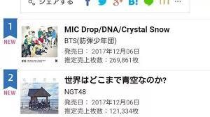 Oricon Daily Chart 1 Armys Amino