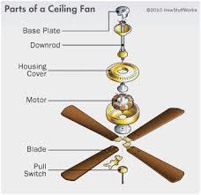 can you replace ceiling fan blades fabulous installing a ceiling fan of can you replace ceiling