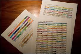 Updated Prismacolor Colour Chart Templates Wetcanvas
